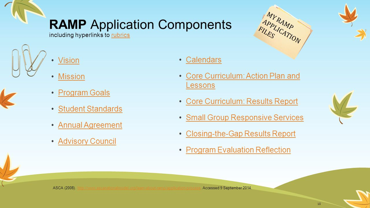RAMP Application Components including hyperlinks to rubrics