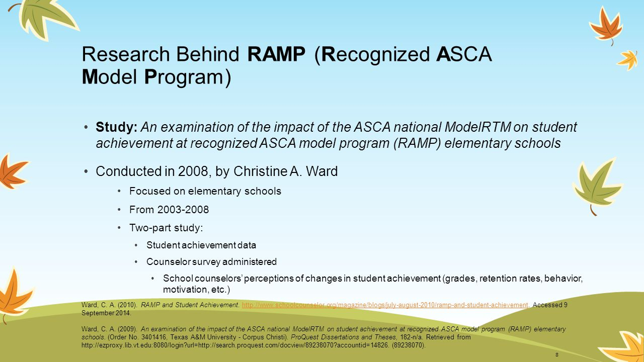 Research Behind RAMP (Recognized ASCA Model Program)