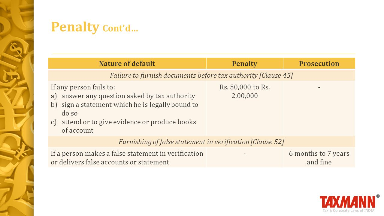 Penalty Cont'd… Nature of default Penalty Prosecution
