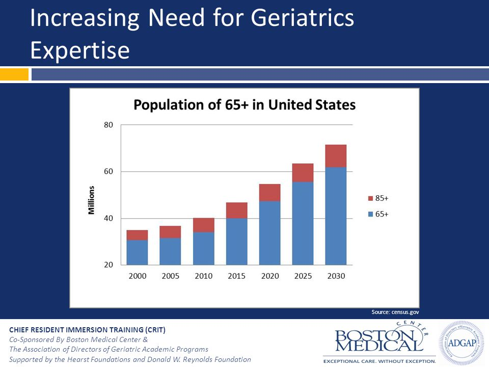 Increasing Need for Geriatrics Expertise
