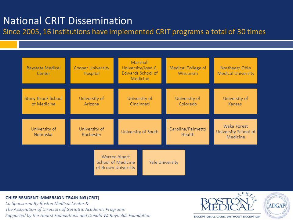 National CRIT Dissemination