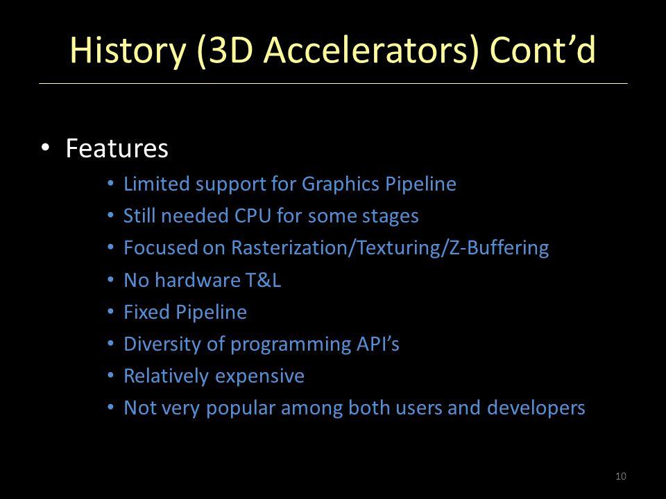 History (3D Accelerators) Cont'd