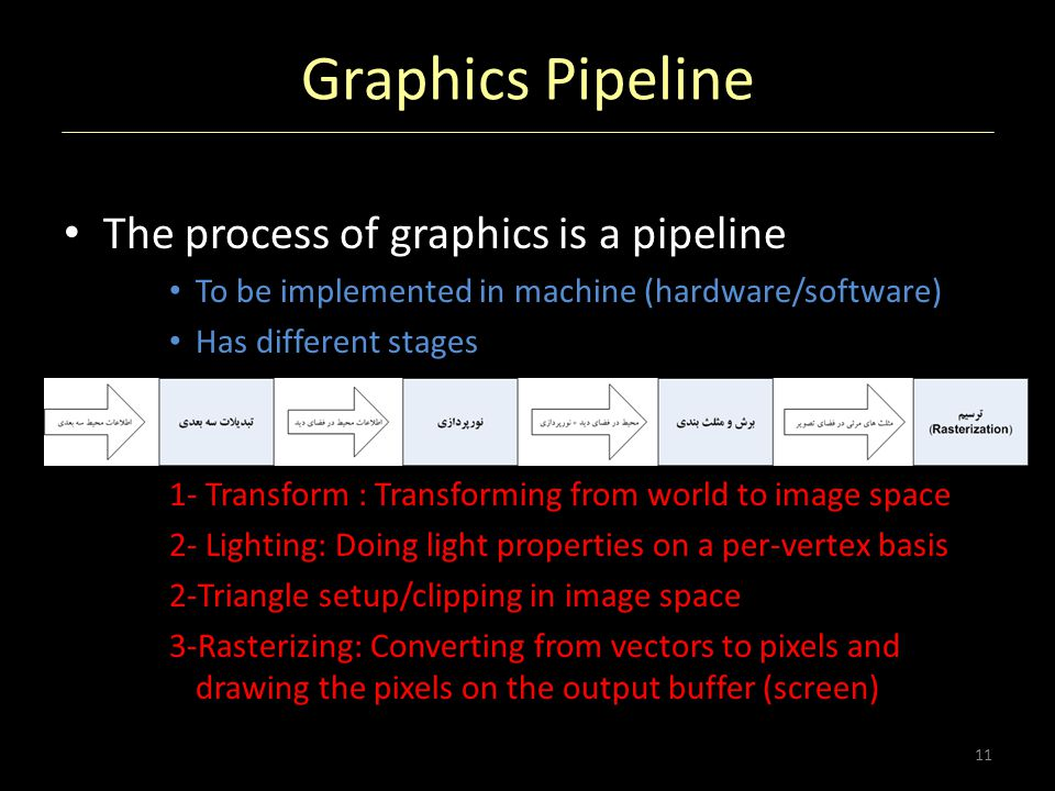 Graphics Pipeline The process of graphics is a pipeline