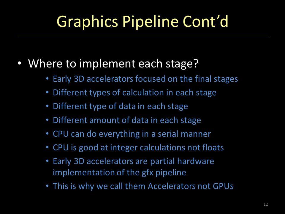Graphics Pipeline Cont'd