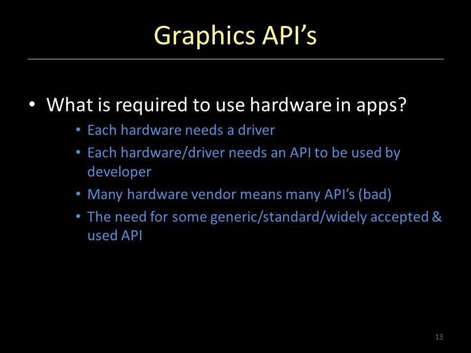 Graphics API's What is required to use hardware in apps