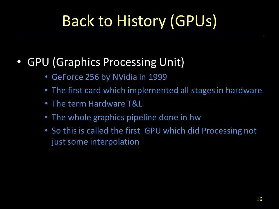 Back to History (GPUs) GPU (Graphics Processing Unit)
