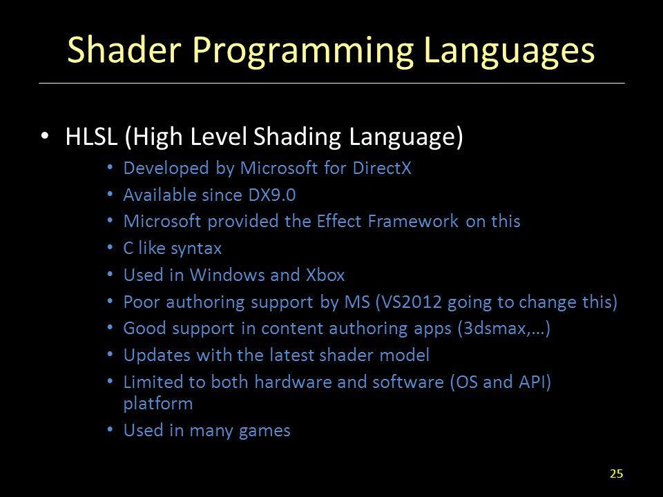 Shader Programming Languages