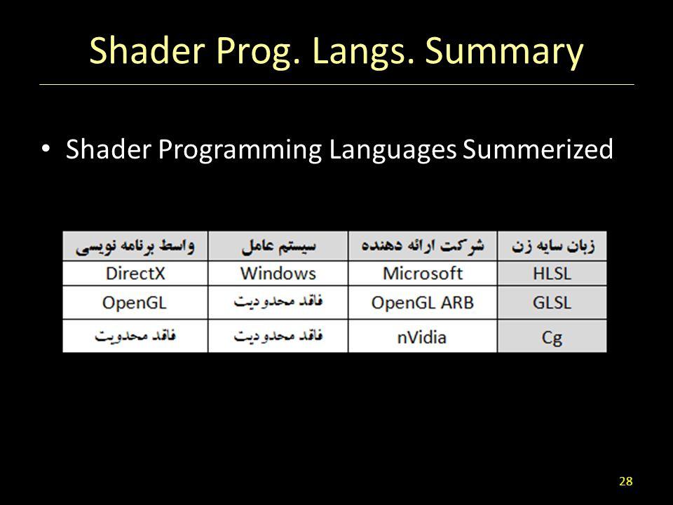 Shader Prog. Langs. Summary