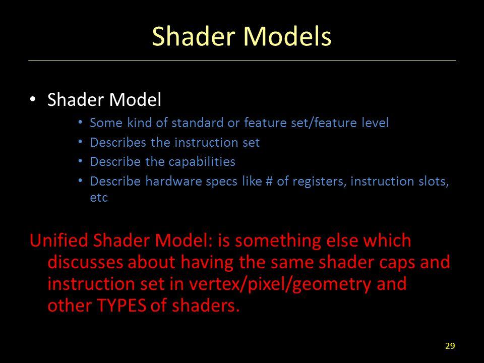 Shader Models Shader Model