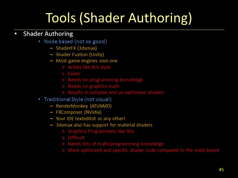 Tools (Shader Authoring)