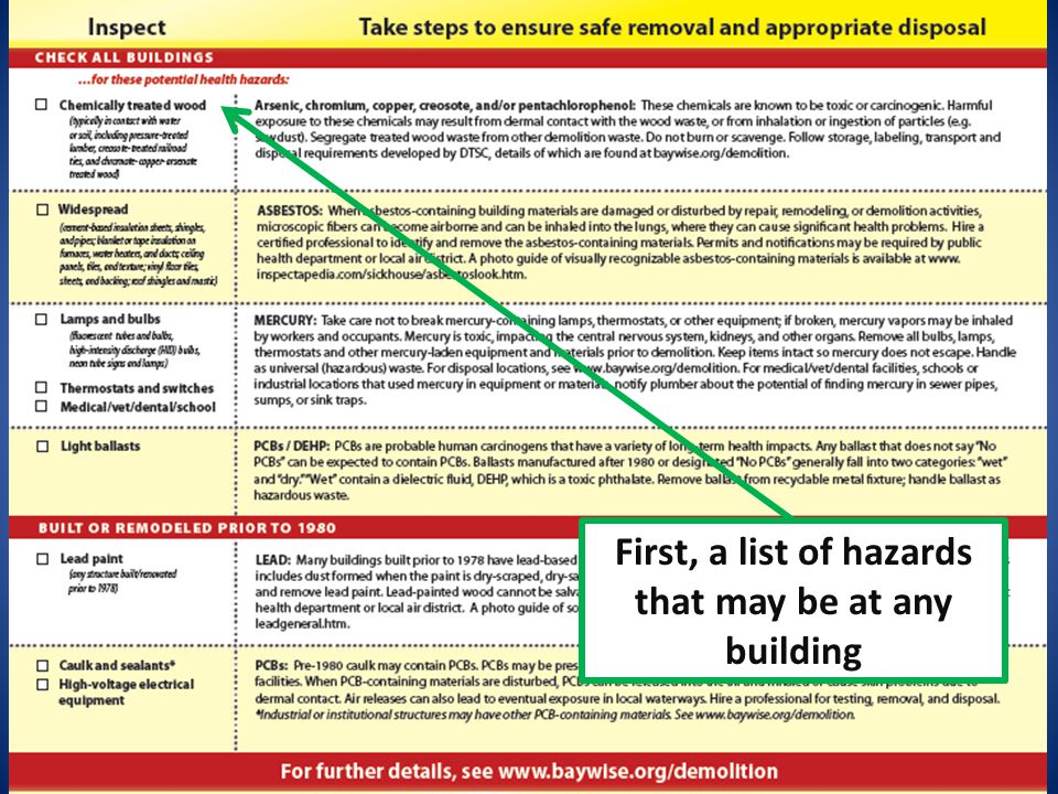 First, a list of hazards that may be at any building