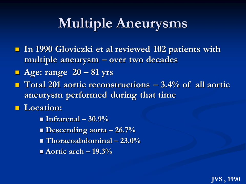 Multiple Aneurysms In 1990 Gloviczki et al reviewed 102 patients with multiple aneurysm – over two decades.