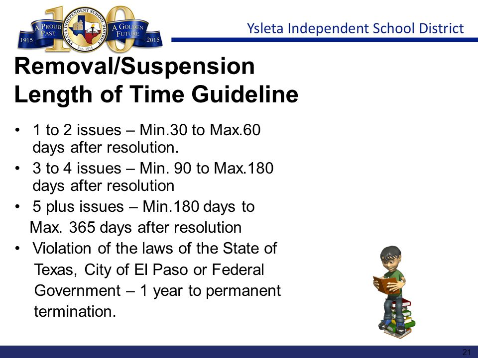 Removal/Suspension Length of Time Guideline