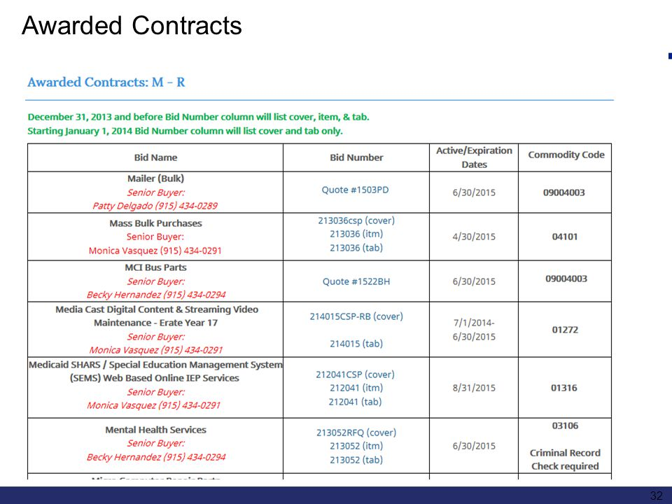Awarded Contracts
