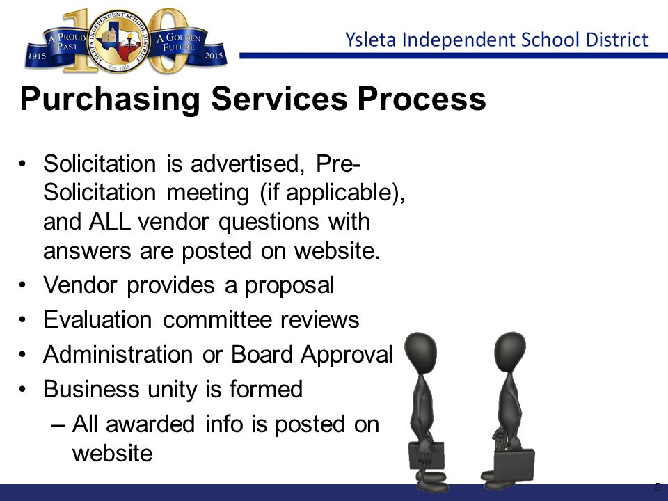 Purchasing Services Process