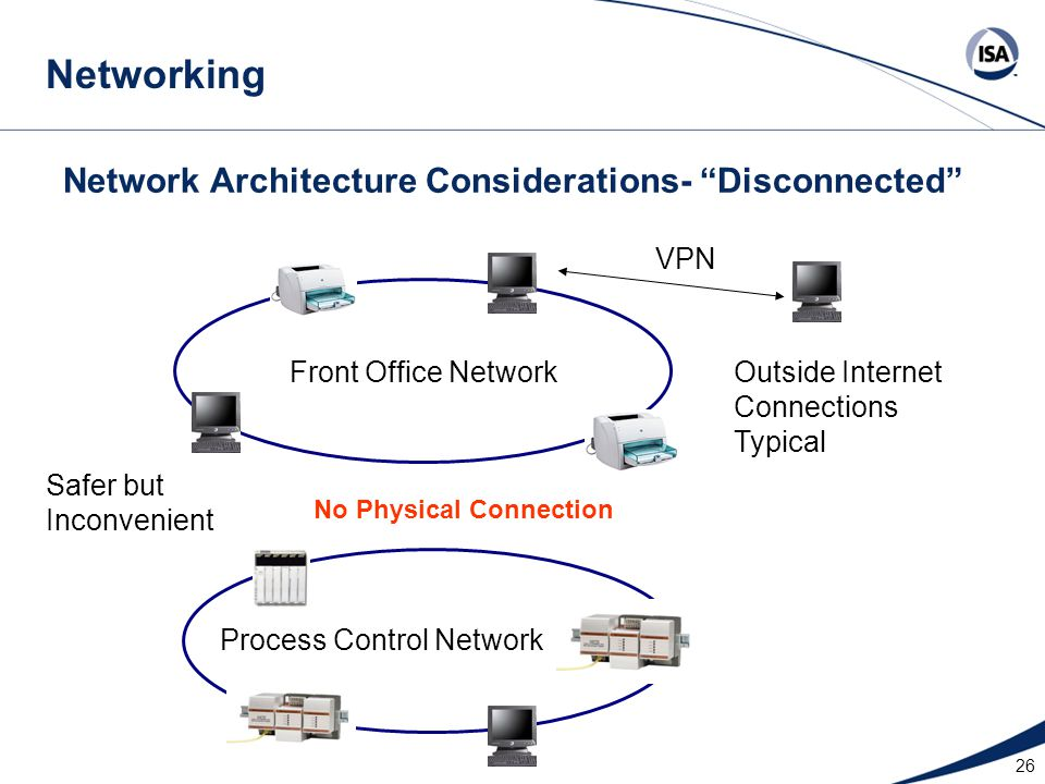 Network Architecture Considerations- Disconnected