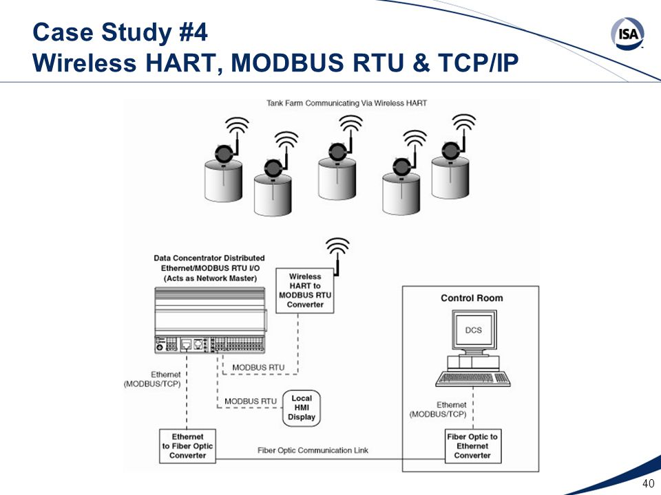 Case Study #4 Wireless HART, MODBUS RTU & TCP/IP