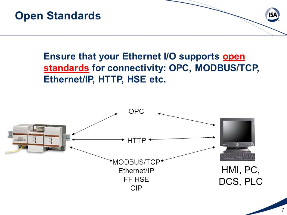 MODBUS/TCP Ethernet/IP FF HSE CIP