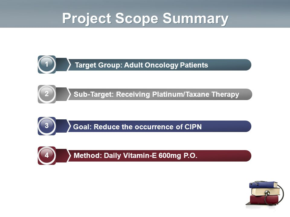 Project Scope Summary Target Group: Adult Oncology Patients 1 2