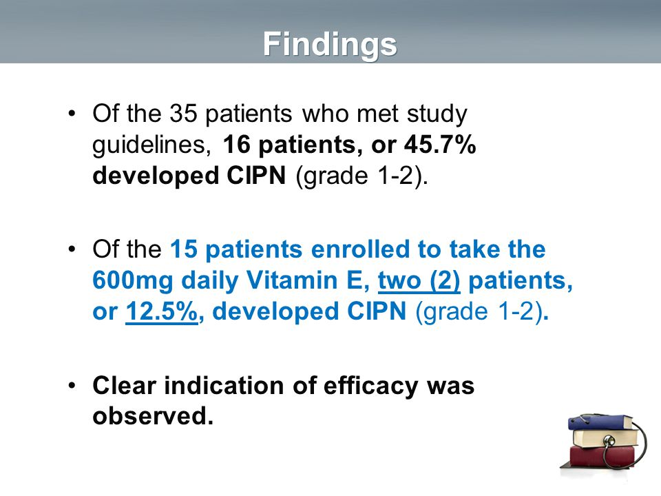 Findings Of the 35 patients who met study guidelines, 16 patients, or 45.7% developed CIPN (grade 1-2).