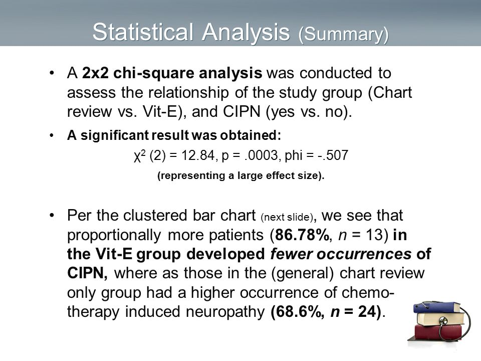 Statistical Analysis (Summary)