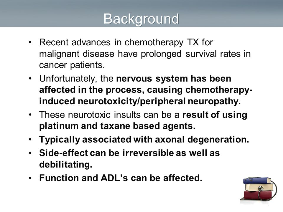 Background Recent advances in chemotherapy TX for malignant disease have prolonged survival rates in cancer patients.