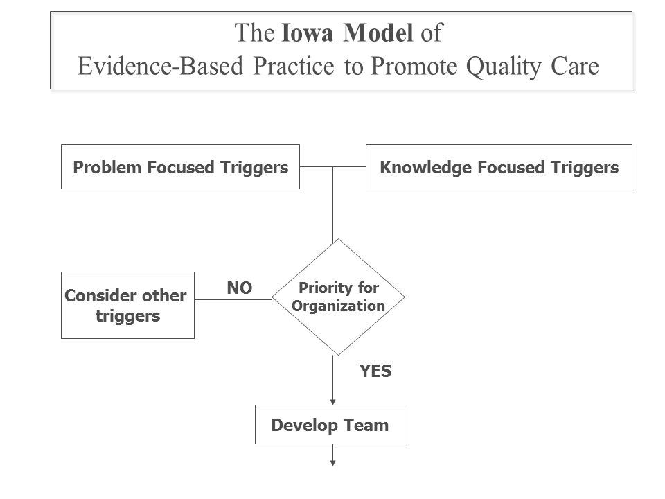 Problem Focused Triggers Knowledge Focused Triggers