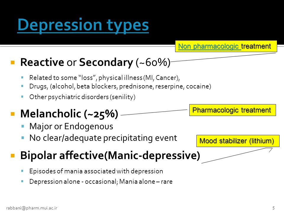 Depression types Reactive or Secondary (~60%) Melancholic (~25%)
