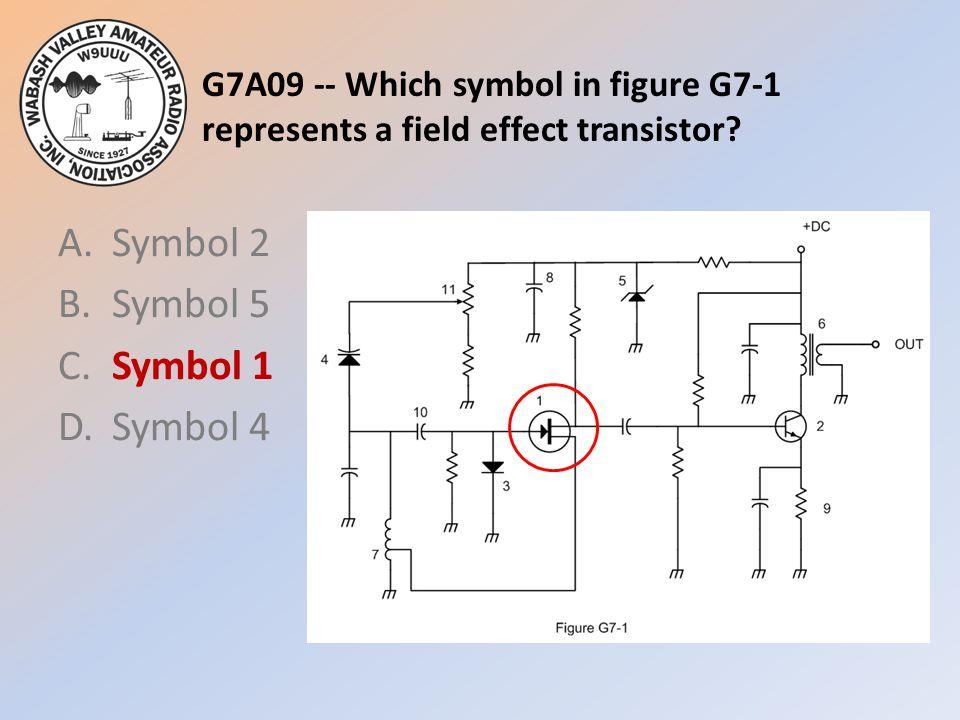 A. Symbol 2 B. Symbol 5 C. Symbol 1 D. Symbol 4