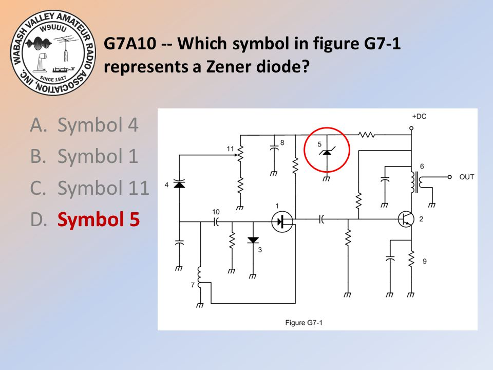 G7A10 -- Which symbol in figure G7-1 represents a Zener diode