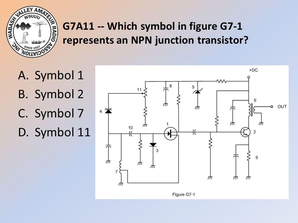 A. Symbol 1 B. Symbol 2 C. Symbol 7 D. Symbol 11