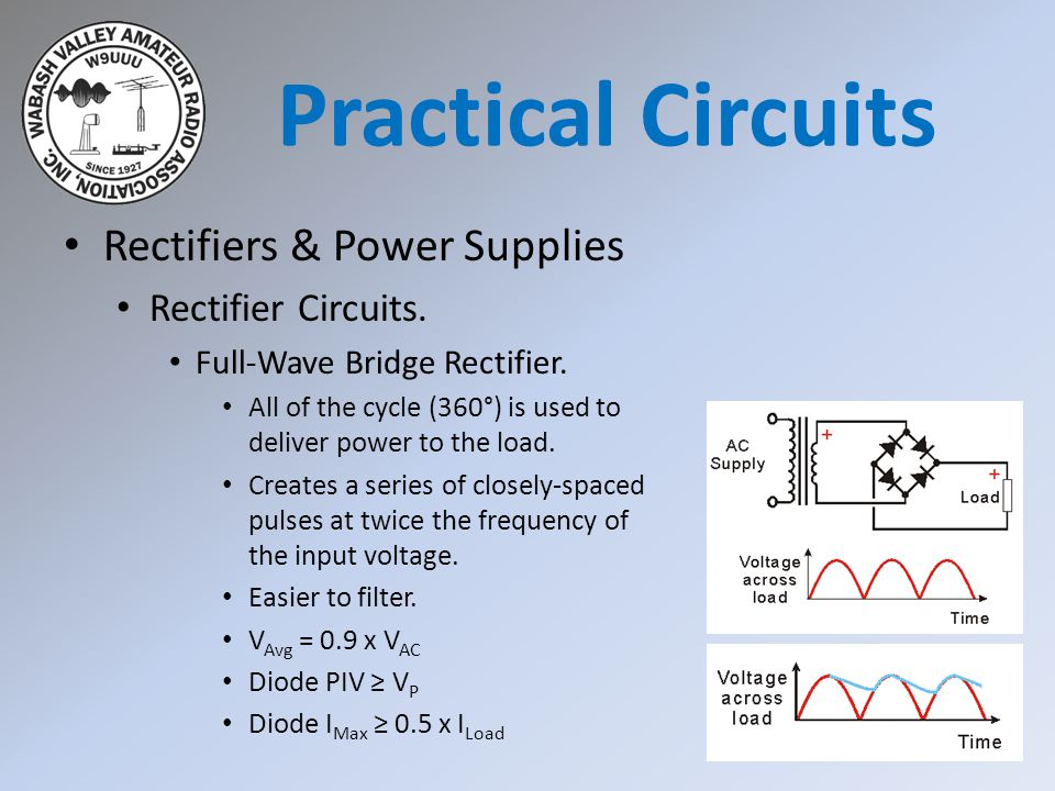 Practical Circuits Rectifiers & Power Supplies Rectifier Circuits.
