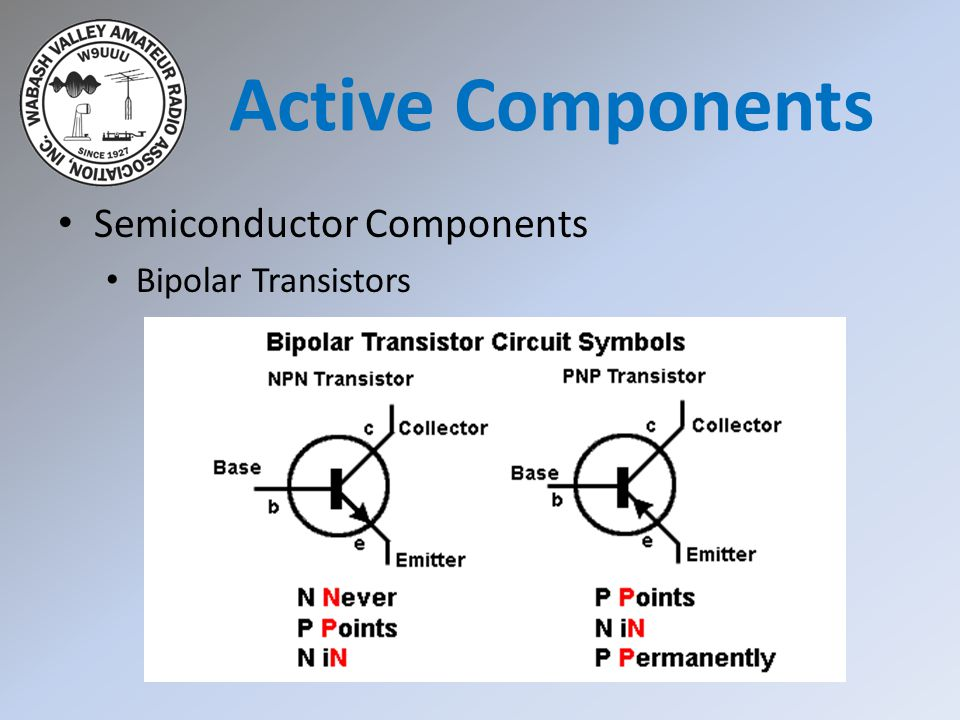 Active Components Semiconductor Components Bipolar Transistors