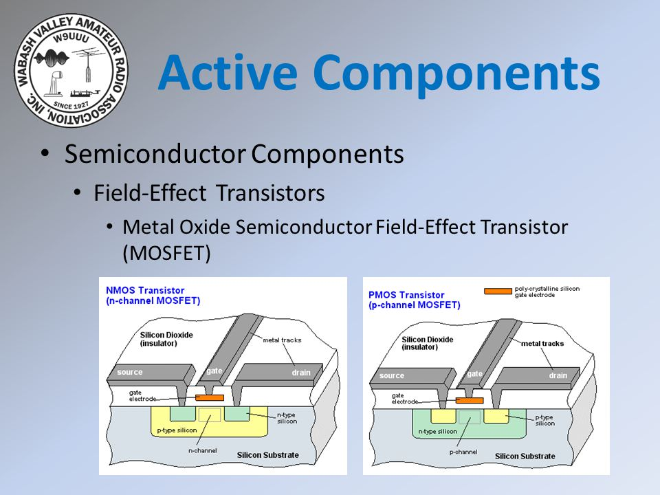 Active Components Semiconductor Components Field-Effect Transistors