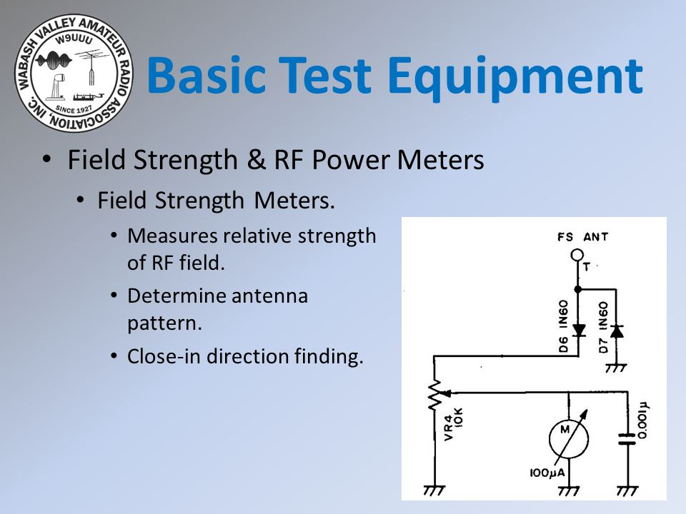 Basic Test Equipment Field Strength & RF Power Meters