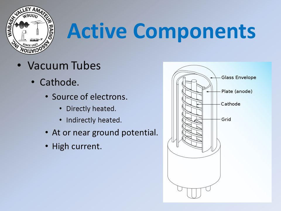 Active Components Vacuum Tubes Cathode. Source of electrons.