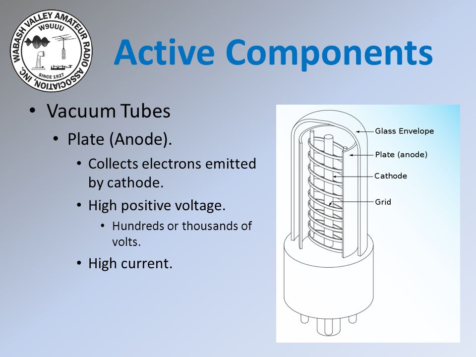 Active Components Vacuum Tubes Plate (Anode).