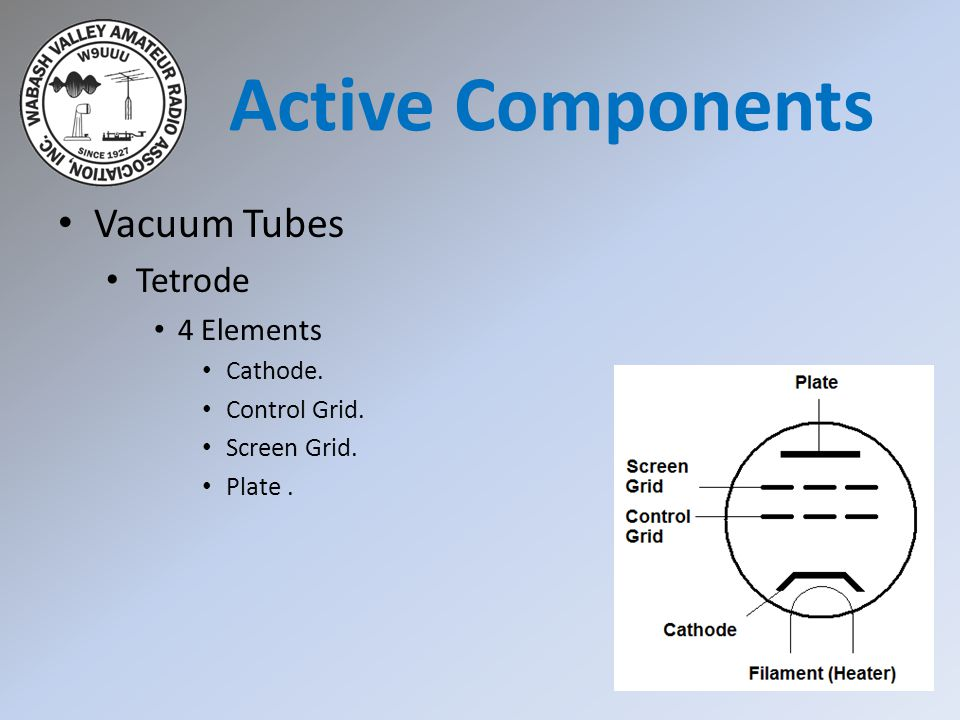 Active Components Vacuum Tubes Tetrode 4 Elements Cathode.