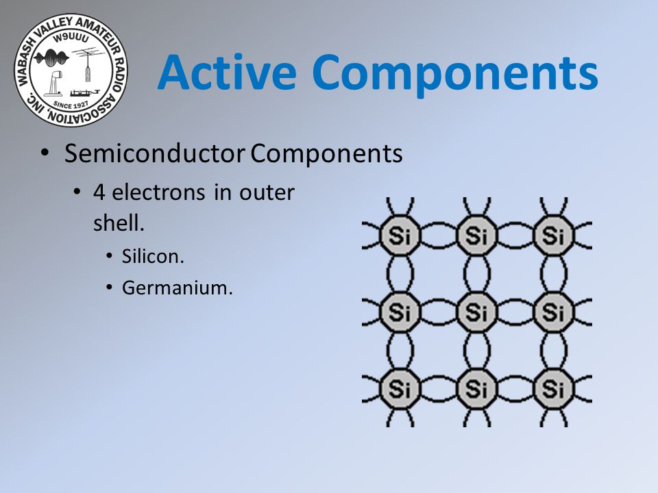 Active Components Semiconductor Components 4 electrons in outer shell.