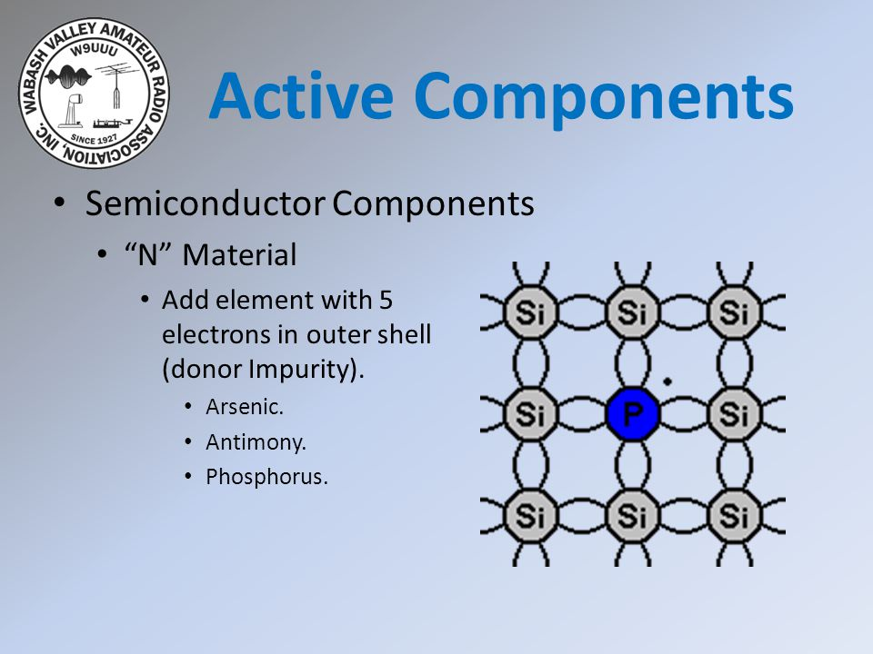 Active Components Semiconductor Components N Material