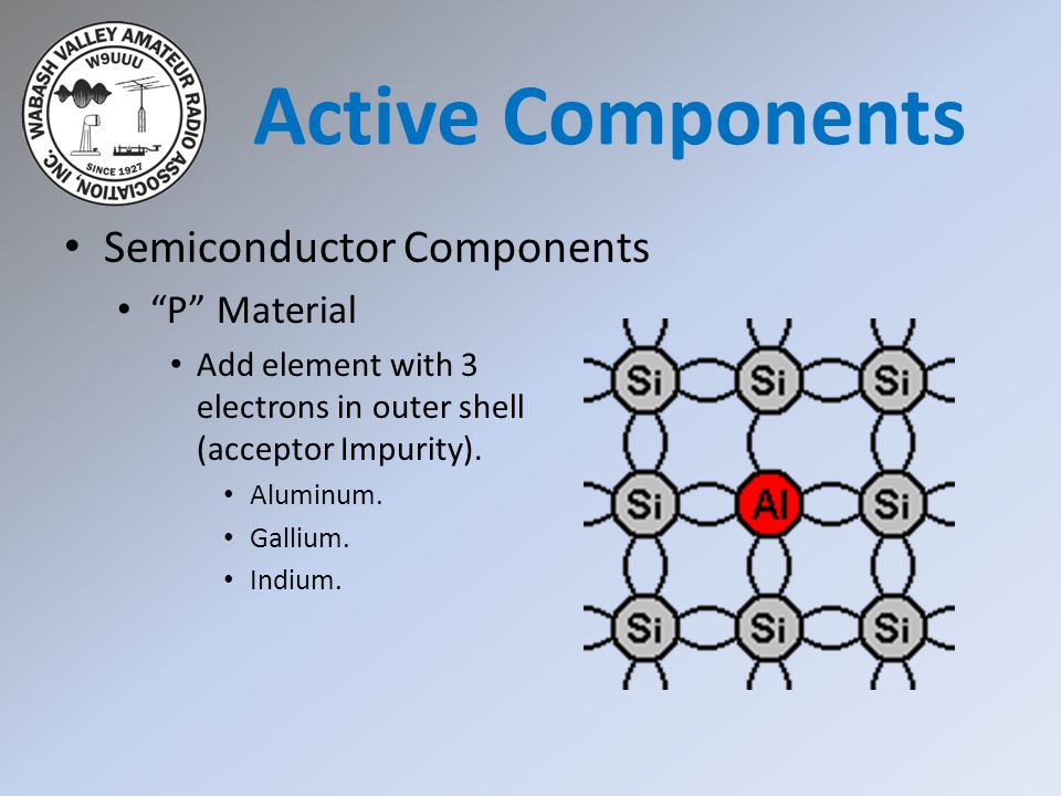 Active Components Semiconductor Components P Material
