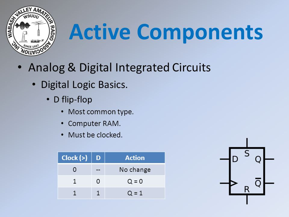 Active Components Analog & Digital Integrated Circuits