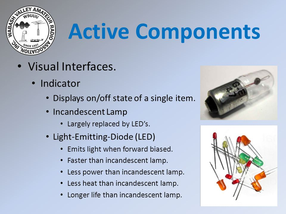 Active Components Visual Interfaces. Indicator