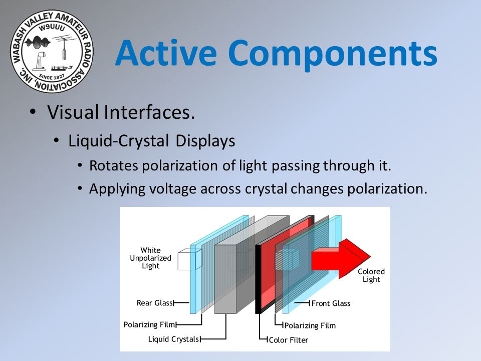 Active Components Visual Interfaces. Liquid-Crystal Displays