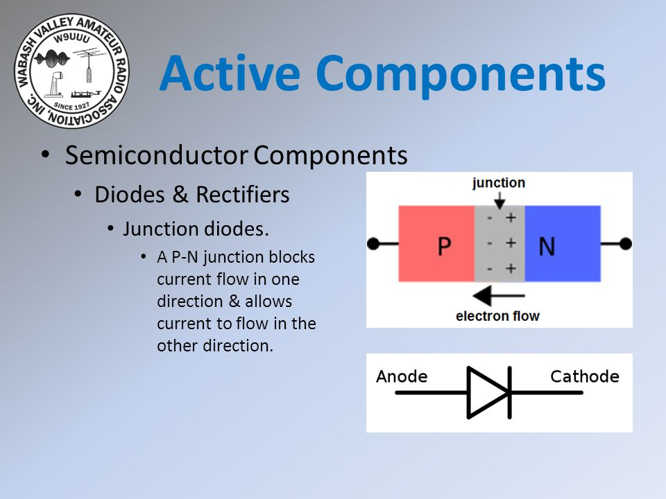 Active Components Semiconductor Components Diodes & Rectifiers