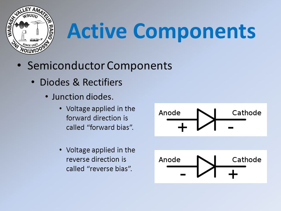 Active Components - + - + Semiconductor Components Diodes & Rectifiers