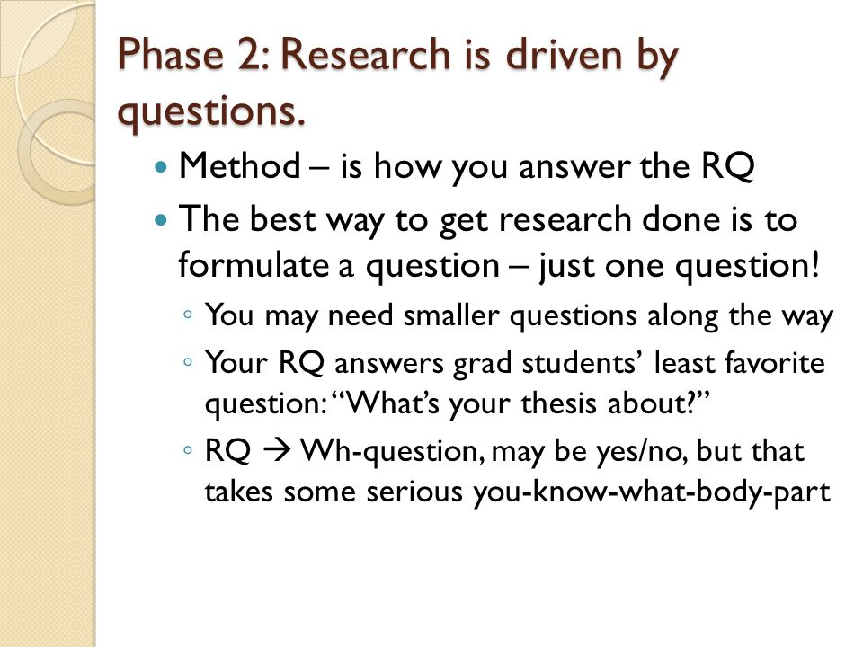 Phase 2: Research is driven by questions.