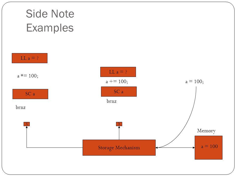 Side Note Examples LL a = LL a = a *= 100; a += 100; a = 100; SC a