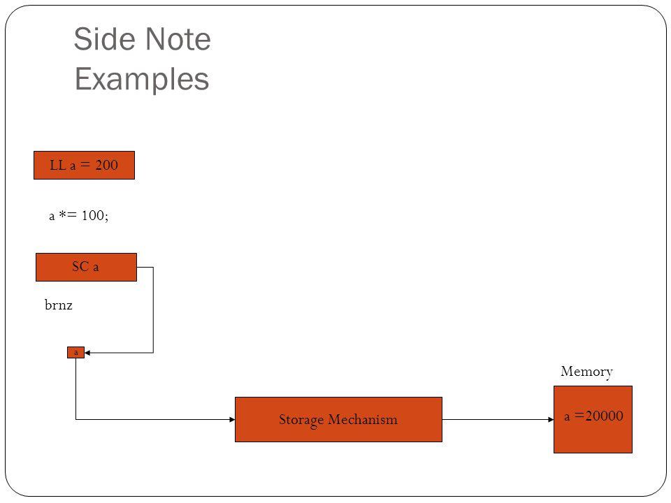 Side Note Examples LL a = 200 a *= 100; SC a brnz Memory