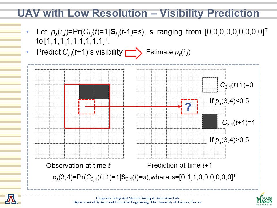 UAV with Low Resolution – Visibility Prediction